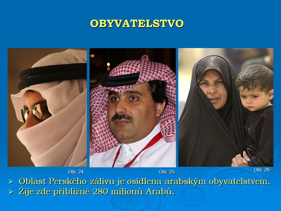  Oblast Perského zálivu je osídlena arabským obyvatelstvem.  Žije zde přibližně 280 milionů Arabů. OBYVATELSTVO Obr. 25 Obr. 24 Obr. 26