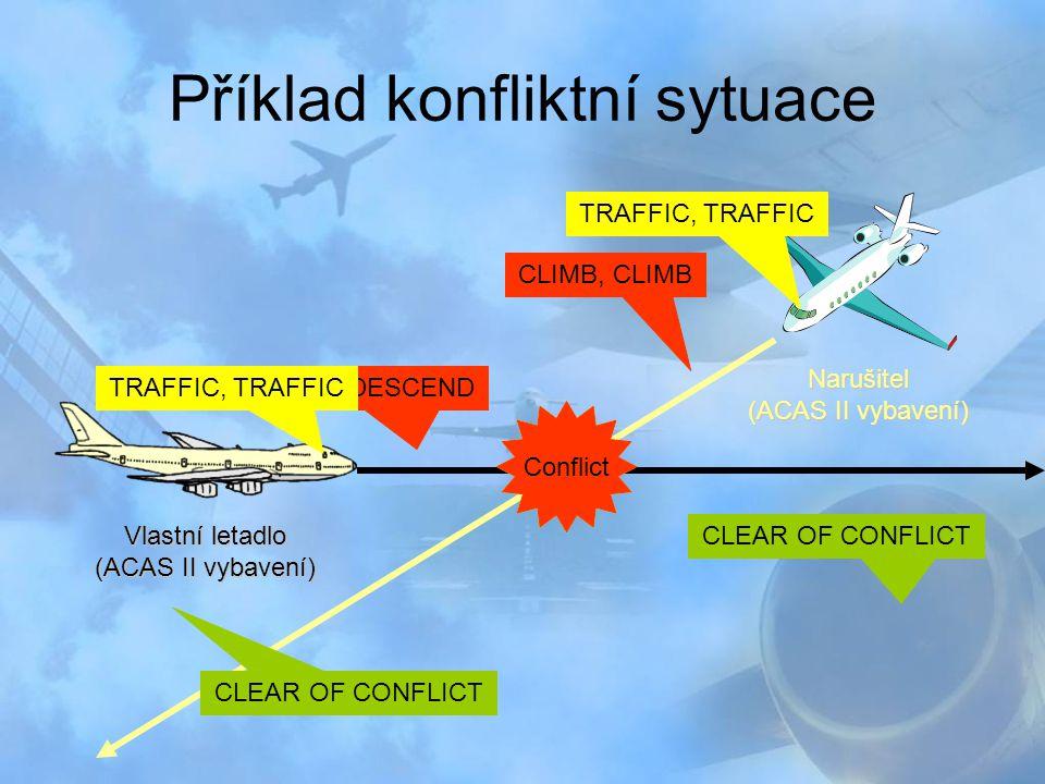Příklad konfliktní sytuace Vlastní letadlo (ACAS II vybavení) Narušitel (ACAS II vybavení) Conflict DESCEND, DESCENDTRAFFIC, TRAFFIC CLEAR OF CONFLICT
