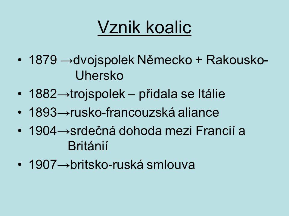 Vznik koalic 1879 →dvojspolek Německo + Rakousko- Uhersko 1882→trojspolek – přidala se Itálie 1893→rusko-francouzská aliance 1904→srdečná dohoda mezi Francií a Británií 1907→britsko-ruská smlouva