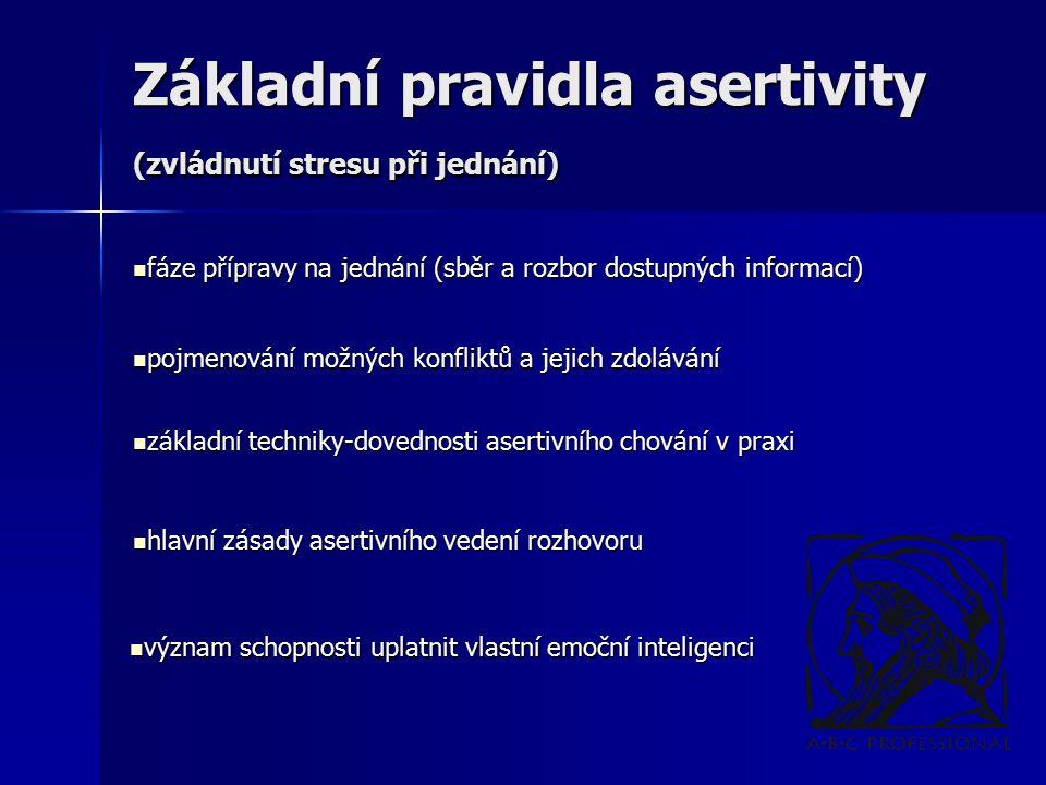Základní pravidla asertivity (zvládnutí stresu při jednání) fáze přípravy na jednání (sběr a rozbor dostupných informací) fáze přípravy na jednání (sb