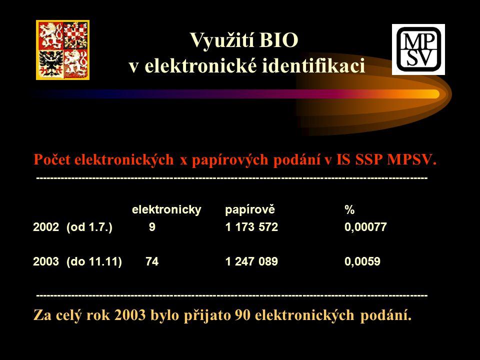 Počet elektronických x papírových podání v IS SSP MPSV.