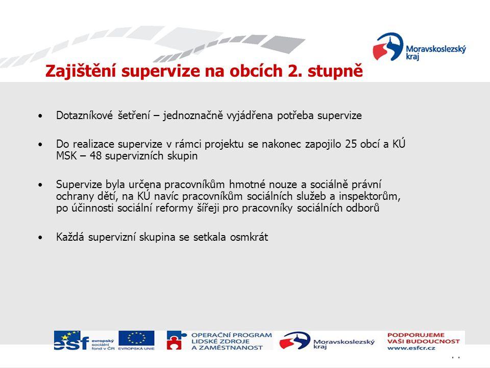14 Zajištění supervize na obcích 2.