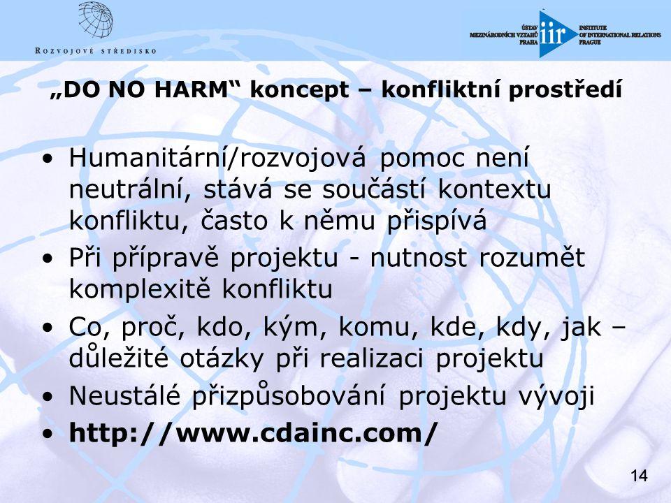 """14 """"DO NO HARM koncept – konfliktní prostředí Humanitární/rozvojová pomoc není neutrální, stává se součástí kontextu konfliktu, často k němu přispívá Při přípravě projektu - nutnost rozumět komplexitě konfliktu Co, proč, kdo, kým, komu, kde, kdy, jak – důležité otázky při realizaci projektu Neustálé přizpůsobování projektu vývoji http://www.cdainc.com/"""