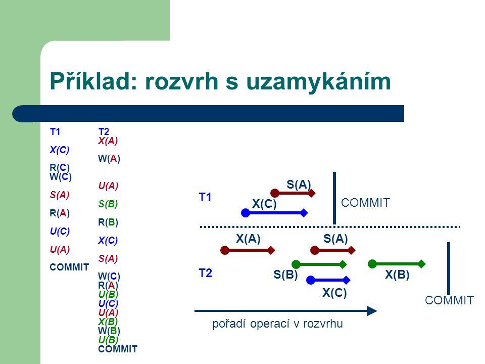 Dvoufázový uzamykací protokol (2PL) 2PL uplatňuje dvě pravidla pro sestavení rozvrhu: 1) pokud chce transakce číst (resp.