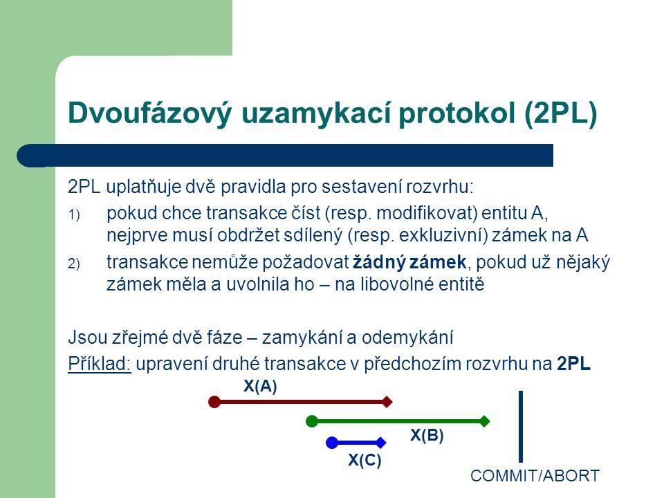 Vlastnosti 2PL omezení rozvrhu tak, aby splňoval 2PL zaručuje, že precedenční graf rozvrhu je acyklický, tj.