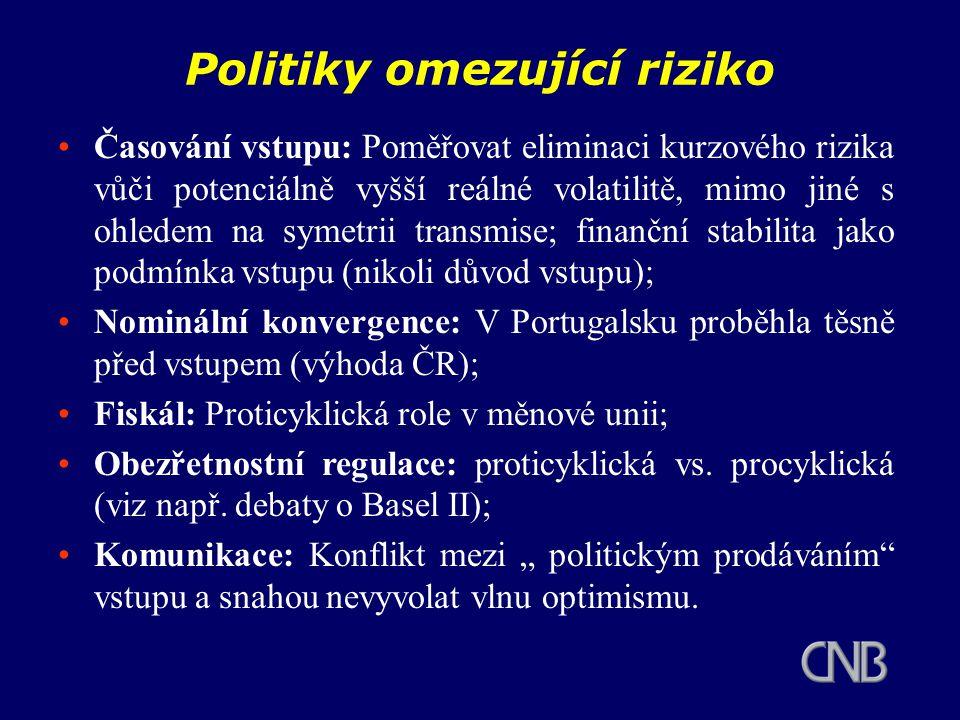 Politiky omezující riziko Časování vstupu: Poměřovat eliminaci kurzového rizika vůči potenciálně vyšší reálné volatilitě, mimo jiné s ohledem na symetrii transmise; finanční stabilita jako podmínka vstupu (nikoli důvod vstupu); Nominální konvergence: V Portugalsku proběhla těsně před vstupem (výhoda ČR); Fiskál: Proticyklická role v měnové unii; Obezřetnostní regulace: proticyklická vs.