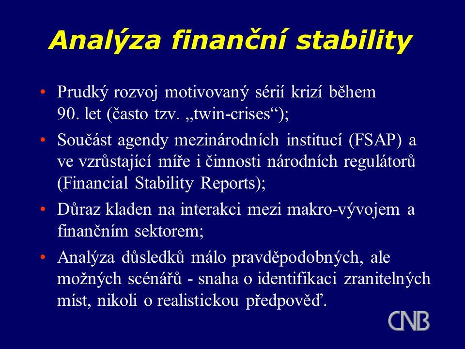 Prudký rozvoj motivovaný sérií krizí během 90.let (často tzv.