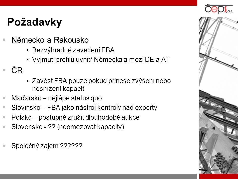 Požadavky  Německo a Rakousko Bezvýhradné zavedení FBA Vyjmutí profilů uvnitř Německa a mezi DE a AT  ČR Zavést FBA pouze pokud přinese zvýšení nebo nesnížení kapacit  Maďarsko – nejlépe status quo  Slovinsko – FBA jako nástroj kontroly nad exporty  Polsko – postupně zrušit dlouhodobé aukce  Slovensko - .