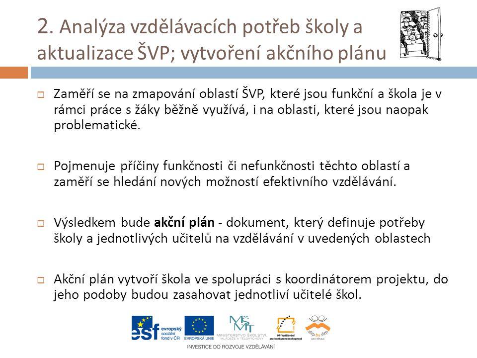 2. Analýza vzdělávacích potřeb školy a aktualizace ŠVP; vytvoření akčního plánu  Zaměří se na zmapování oblastí ŠVP, které jsou funkční a škola je v