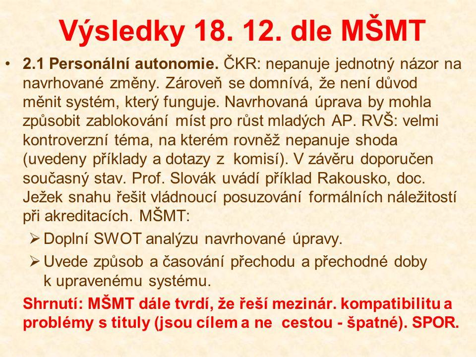 Výsledky 18. 12. dle MŠMT 2.1 Personální autonomie.