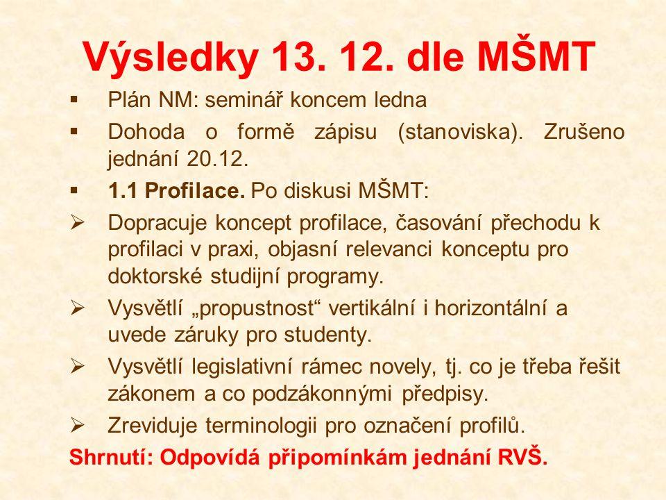 Výsledky 13. 12. dle MŠMT  Plán NM: seminář koncem ledna  Dohoda o formě zápisu (stanoviska).