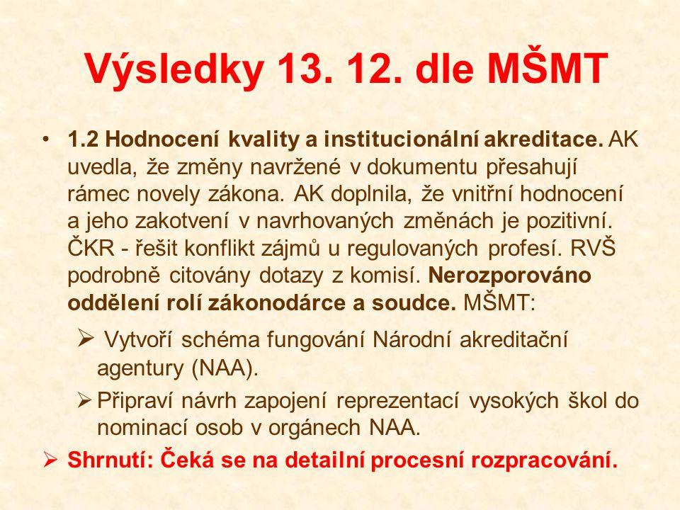 Výsledky 13. 12. dle MŠMT 1.2 Hodnocení kvality a institucionální akreditace.