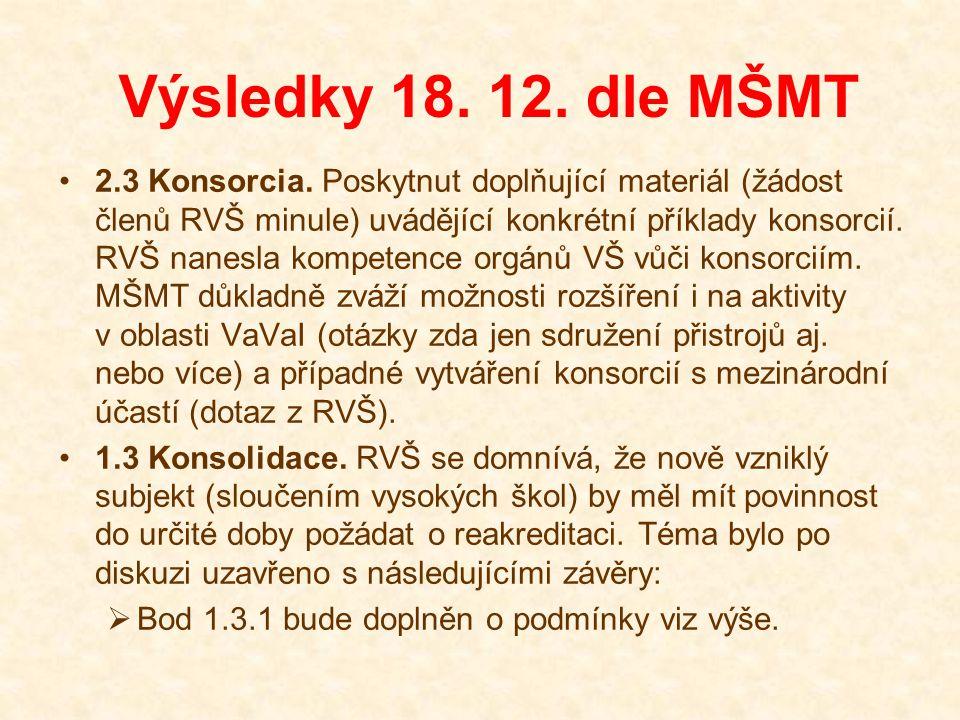 Výsledky 18. 12. dle MŠMT 2.3 Konsorcia.