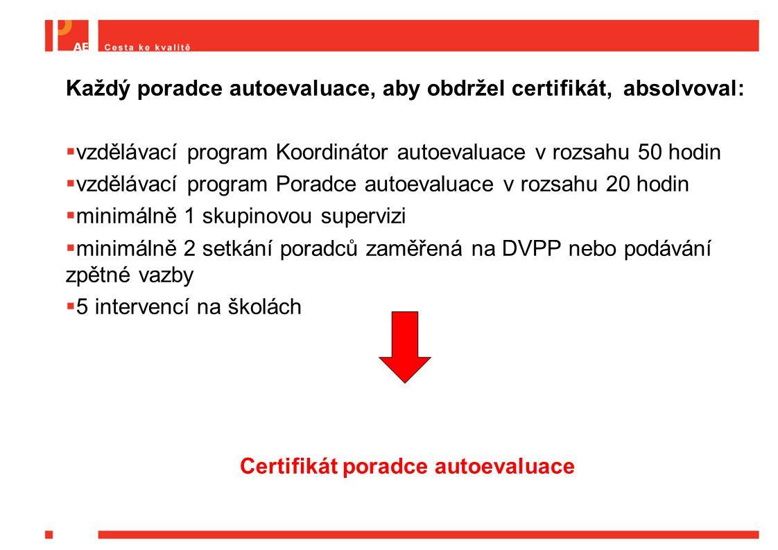 Každý poradce autoevaluace, aby obdržel certifikát, absolvoval:  vzdělávací program Koordinátor autoevaluace v rozsahu 50 hodin  vzdělávací program Poradce autoevaluace v rozsahu 20 hodin  minimálně 1 skupinovou supervizi  minimálně 2 setkání poradců zaměřená na DVPP nebo podávání zpětné vazby  5 intervencí na školách Certifikát poradce autoevaluace
