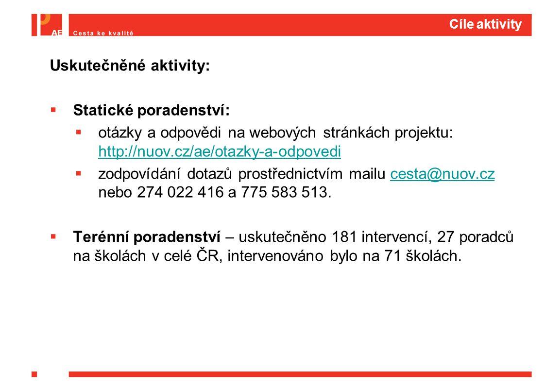 Cíle aktivity Uskutečněné aktivity:  Statické poradenství:  otázky a odpovědi na webových stránkách projektu: http://nuov.cz/ae/otazky-a-odpovedi http://nuov.cz/ae/otazky-a-odpovedi  zodpovídání dotazů prostřednictvím mailu cesta@nuov.cz nebo 274 022 416 a 775 583 513.cesta@nuov.cz  Terénní poradenství – uskutečněno 181 intervencí, 27 poradců na školách v celé ČR, intervenováno bylo na 71 školách.