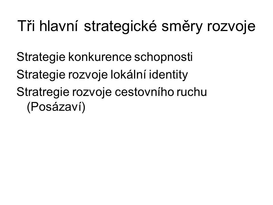Tři hlavní strategické směry rozvoje Strategie konkurence schopnosti Strategie rozvoje lokální identity Stratregie rozvoje cestovního ruchu (Posázaví)