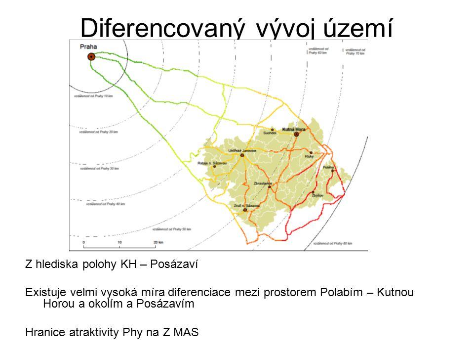 Diferencovaný vývoj území Z hlediska polohy KH – Posázaví Existuje velmi vysoká míra diferenciace mezi prostorem Polabím – Kutnou Horou a okolím a Pos