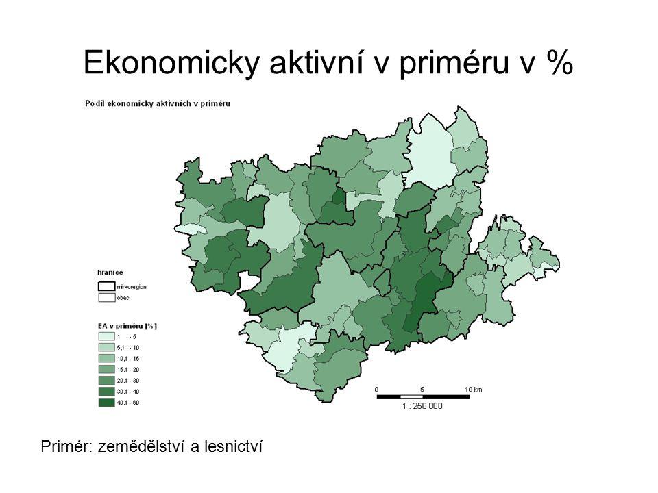 Ekonomicky aktivní v priméru v % Primér: zemědělství a lesnictví