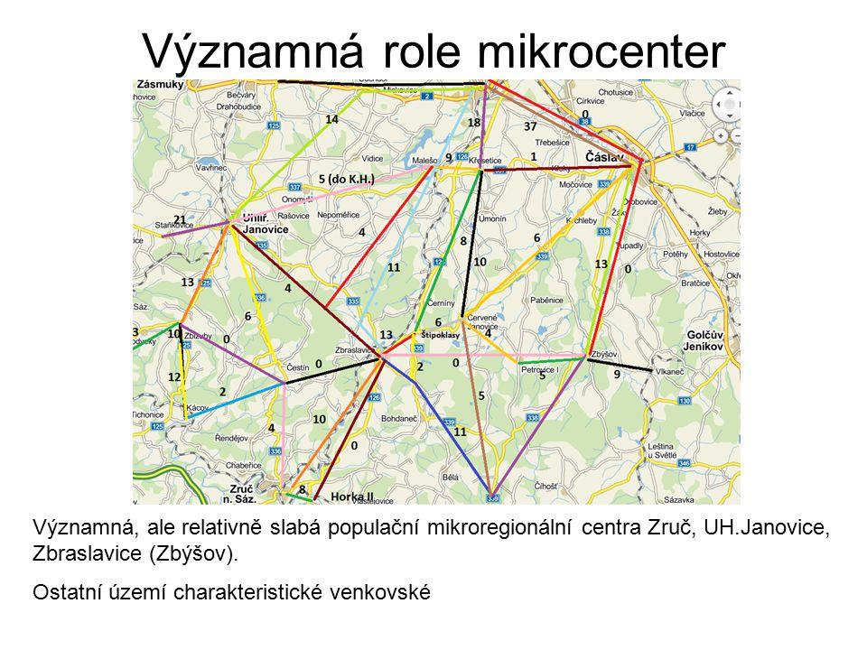 Významná role mikrocenter Významná, ale relativně slabá populační mikroregionální centra Zruč, UH.Janovice, Zbraslavice (Zbýšov). Ostatní území charak