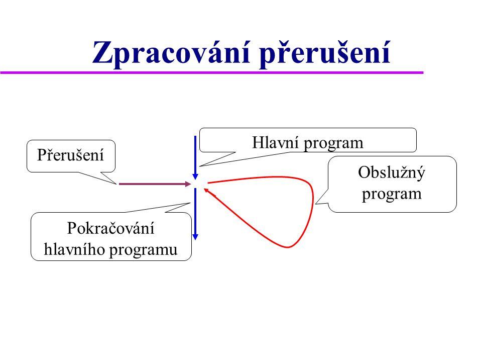 Zpracování přerušení Hlavní program Obslužný program Přerušení Pokračování hlavního programu