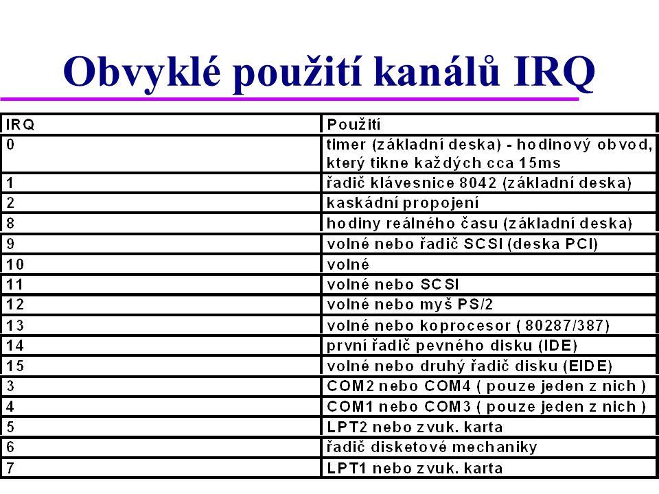 Obvyklé použití kanálů IRQ