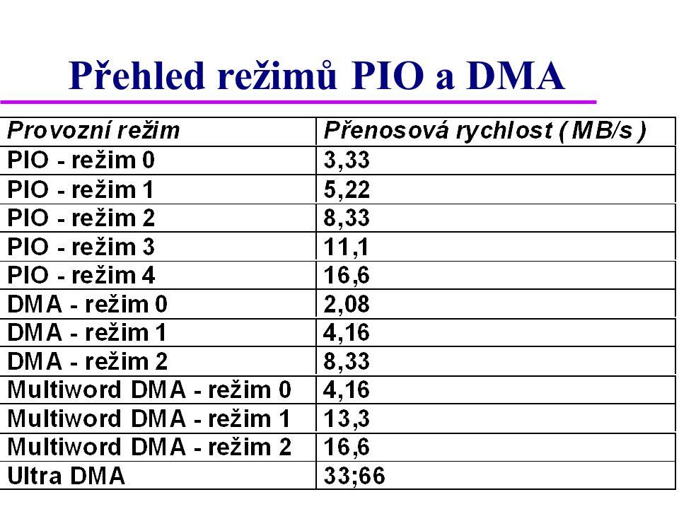Přehled režimů PIO a DMA