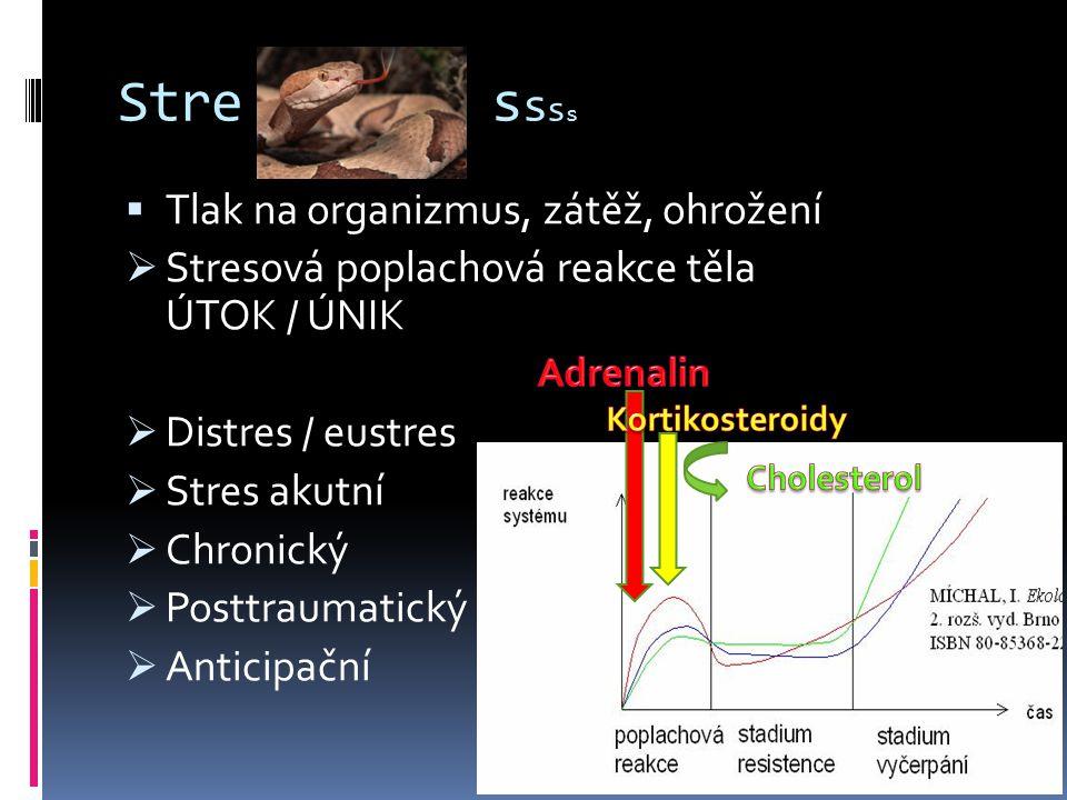 Stre s s s s  Tlak na organizmus, zátěž, ohrožení  Stresová poplachová reakce těla ÚTOK / ÚNIK  Distres / eustres  Stres akutní  Chronický  Posttraumatický  Anticipační