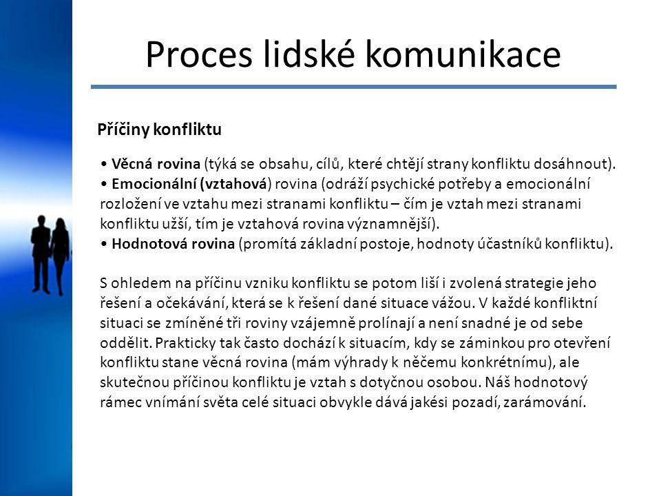 Proces lidské komunikace Příčiny konfliktu Věcná rovina (týká se obsahu, cílů, které chtějí strany konfliktu dosáhnout). Emocionální (vztahová) rovina