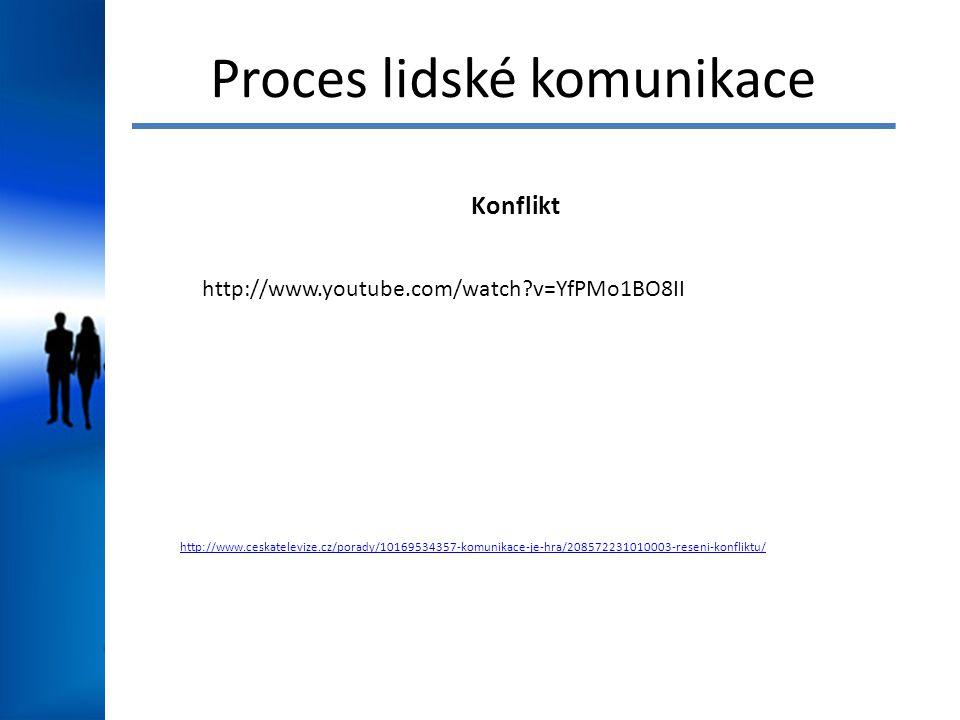 Proces lidské komunikace Konflikt http://www.ceskatelevize.cz/porady/10169534357-komunikace-je-hra/208572231010003-reseni-konfliktu/ http://www.youtub