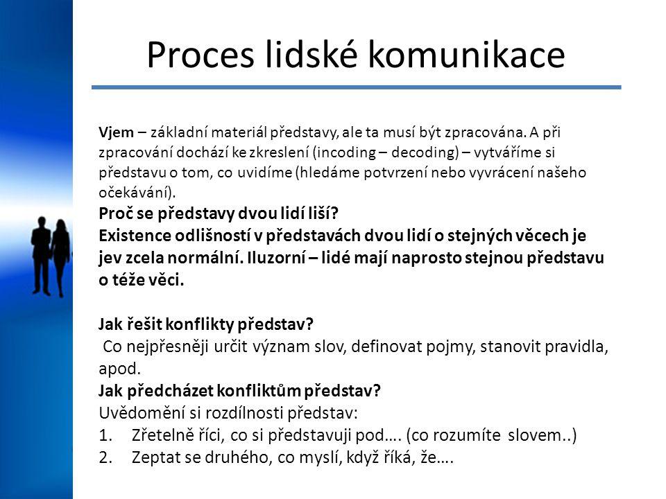 Proces lidské komunikace Vjem – základní materiál představy, ale ta musí být zpracována. A při zpracování dochází ke zkreslení (incoding – decoding) –