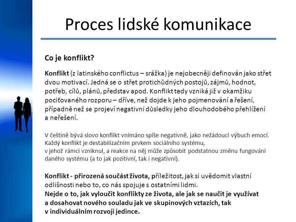 Proces lidské komunikace Co je konflikt? Konflikt (z latinského conflictus – srážka) je nejobecněji definován jako střet dvou motivací. Jedná se o stř