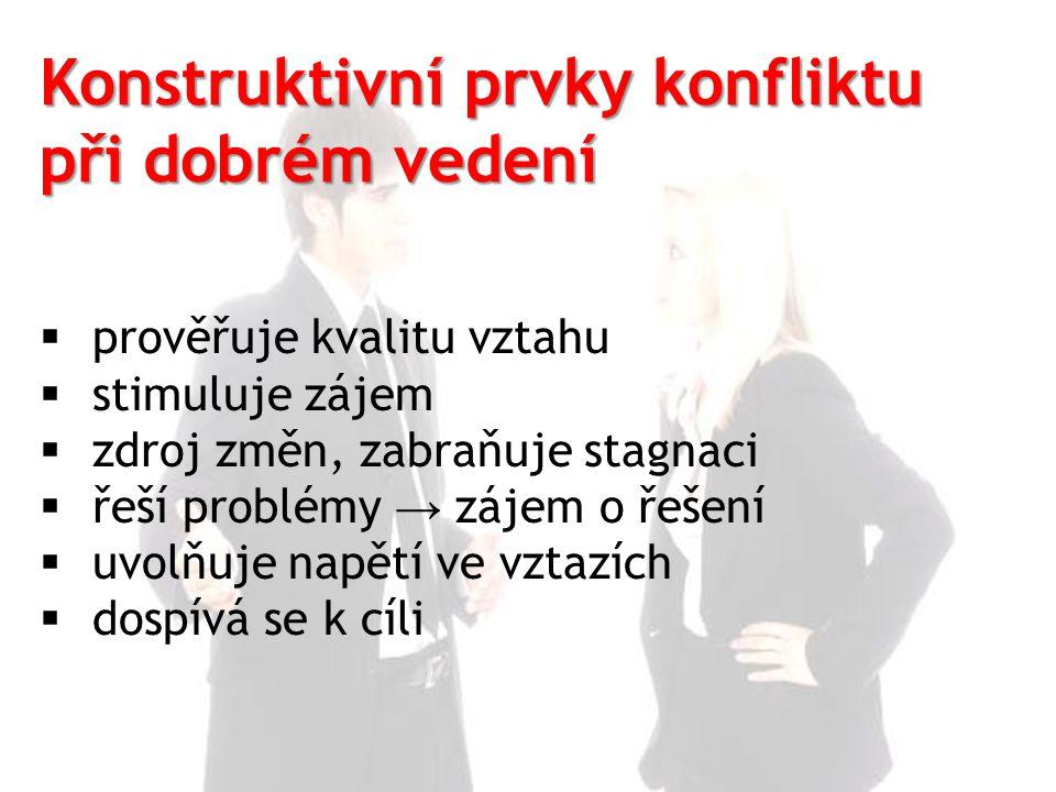 Konstruktivní prvky konfliktu při dobrém vedení  prověřuje kvalitu vztahu  stimuluje zájem  zdroj změn, zabraňuje stagnaci  řeší problémy → zájem