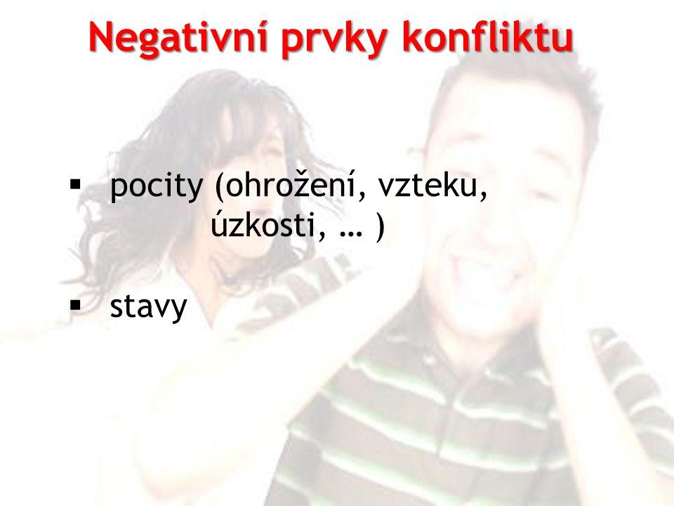 Negativní prvky konfliktu  pocity(ohrožení, vzteku, úzkosti, …)  stavy