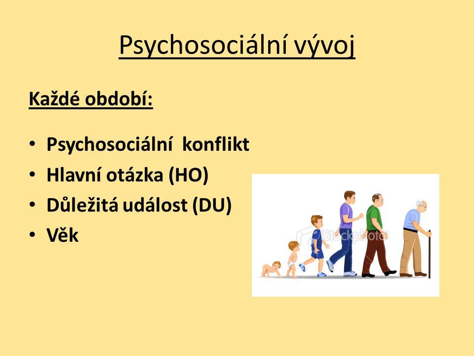 Psychosociální vývoj Každé období: Psychosociální konflikt Hlavní otázka (HO) Důležitá událost (DU) Věk