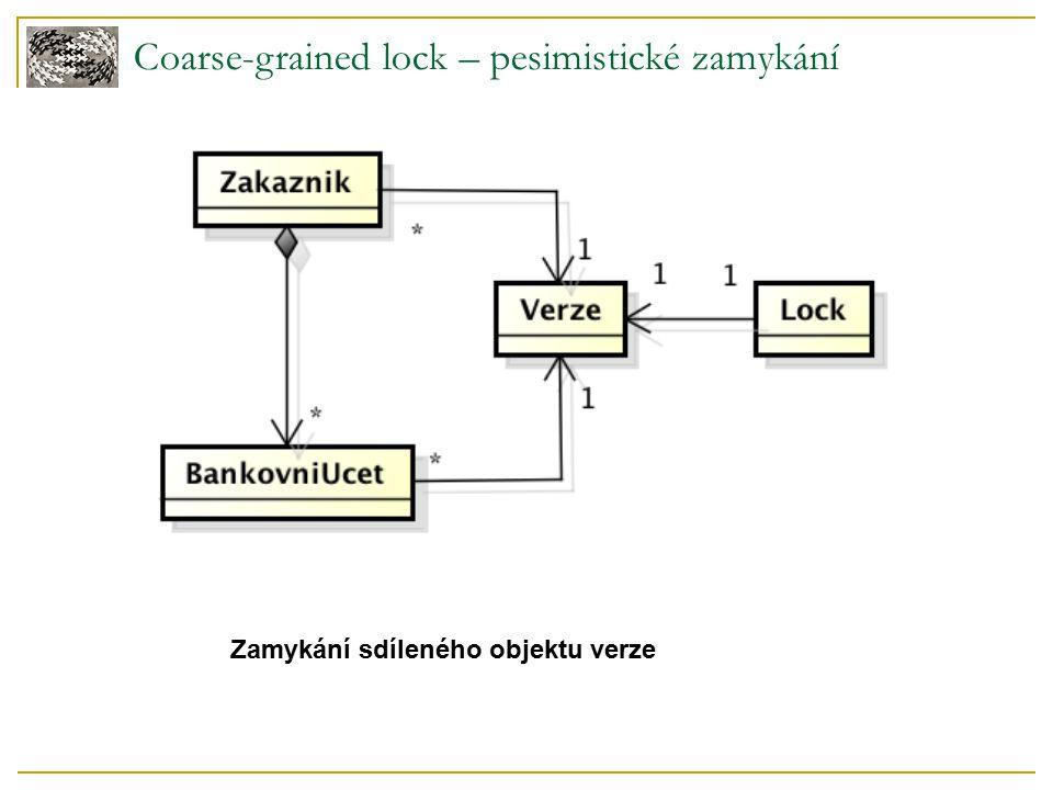 Coarse-grained lock – pesimistické zamykání Zamykání sdíleného objektu verze