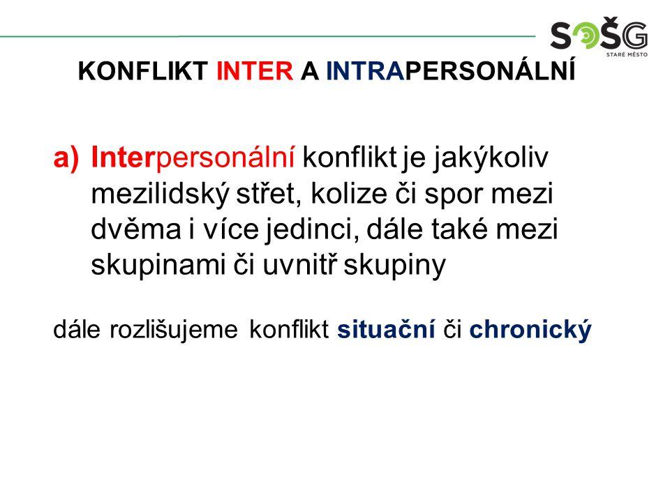 KONFLIKT INTER A INTRAPERSONÁLNÍ a)Interpersonální konflikt je jakýkoliv mezilidský střet, kolize či spor mezi dvěma i více jedinci, dále také mezi skupinami či uvnitř skupiny dále rozlišujeme konflikt situační či chronický
