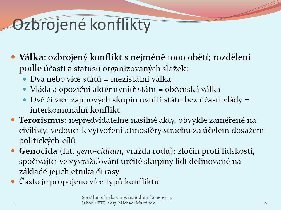 4 Sociální politika v mezinárodním konetextu. Jabok / ETF, 2013. Michael Martinek20