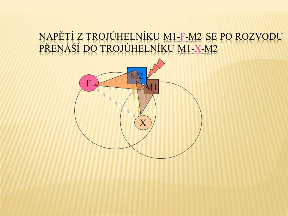 M1 X F M2
