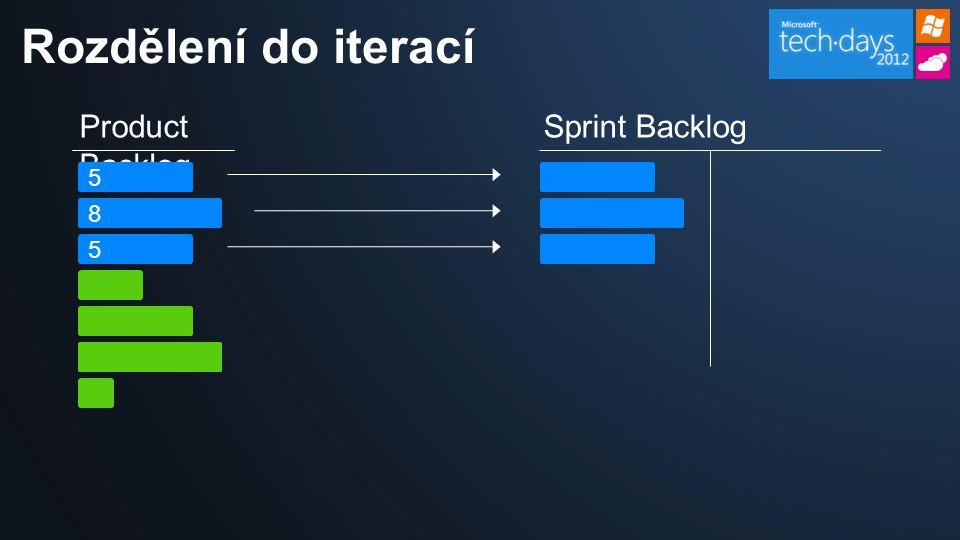 Product Backlog Sprint Backlog Rozdělení do iterací 5 8 5