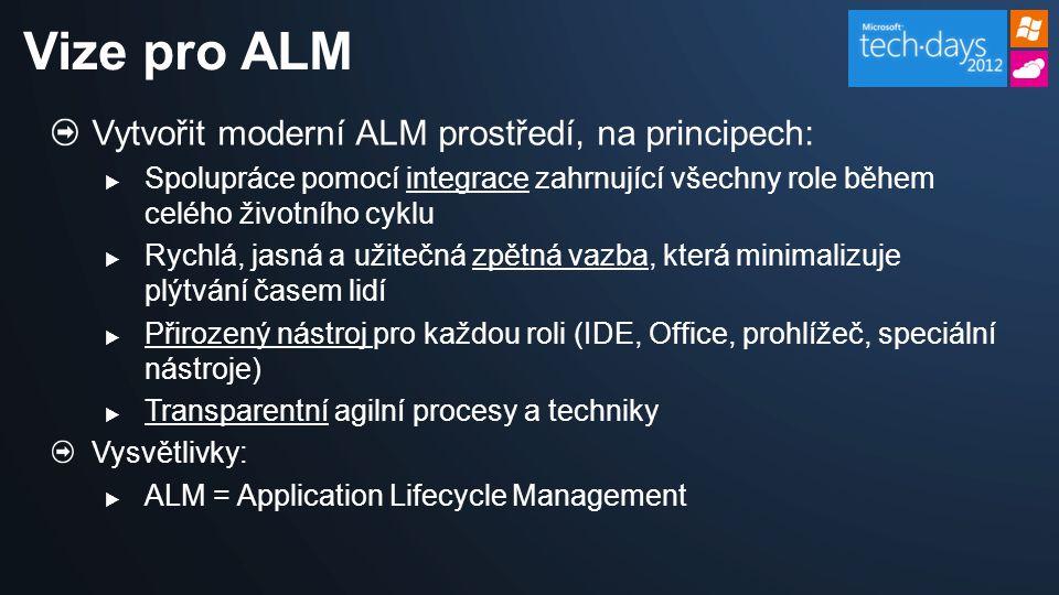 Vytvořit moderní ALM prostředí, na principech:  Spolupráce pomocí integrace zahrnující všechny role během celého životního cyklu  Rychlá, jasná a už