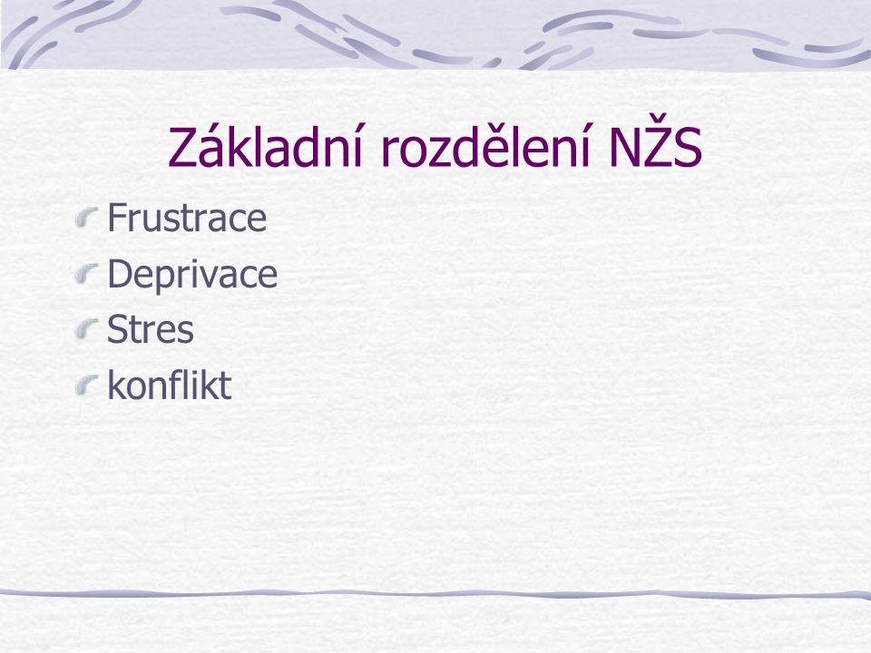 Základní rozdělení NŽS Frustrace Deprivace Stres konflikt