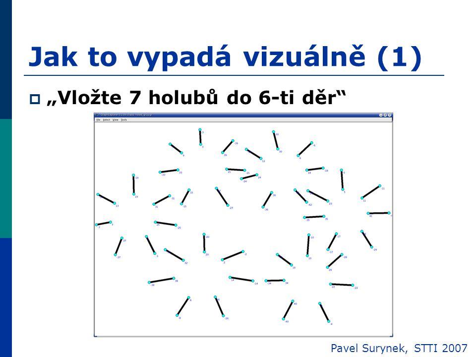 """Jak to vypadá vizuálně (1)  """"Vložte 7 holubů do 6-ti děr Pavel Surynek, STTI 2007"""