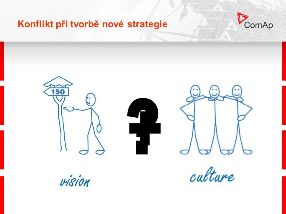 Identifikace ComApí kutury / osobních hodnot 1.humour/ fun 2.