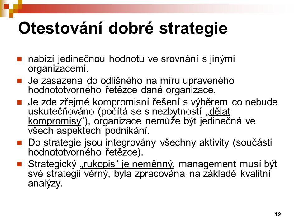 12 Otestování dobré strategie nabízí jedinečnou hodnotu ve srovnání s jinými organizacemi. Je zasazena do odlišného na míru upraveného hodnototvorného