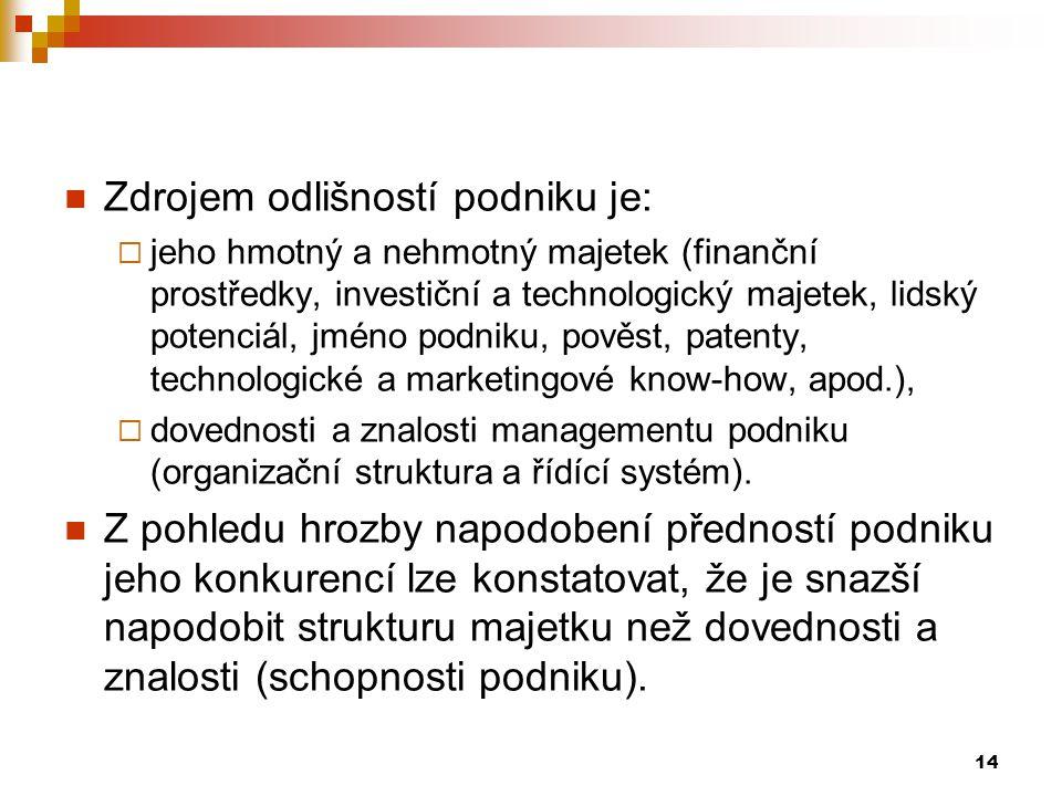 14 Zdrojem odlišností podniku je:  jeho hmotný a nehmotný majetek (finanční prostředky, investiční a technologický majetek, lidský potenciál, jméno p