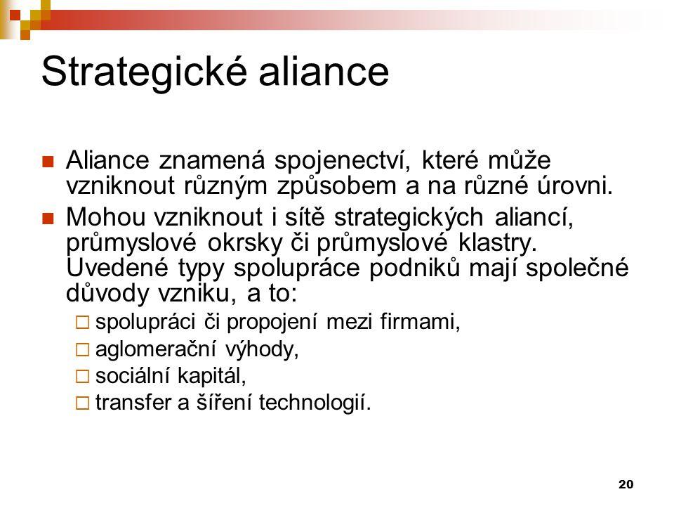 20 Strategické aliance Aliance znamená spojenectví, které může vzniknout různým způsobem a na různé úrovni. Mohou vzniknout i sítě strategických alian