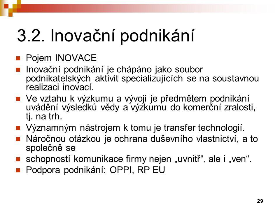 29 3.2. Inovační podnikání Pojem INOVACE Inovační podnikání je chápáno jako soubor podnikatelských aktivit specializujících se na soustavnou realizaci