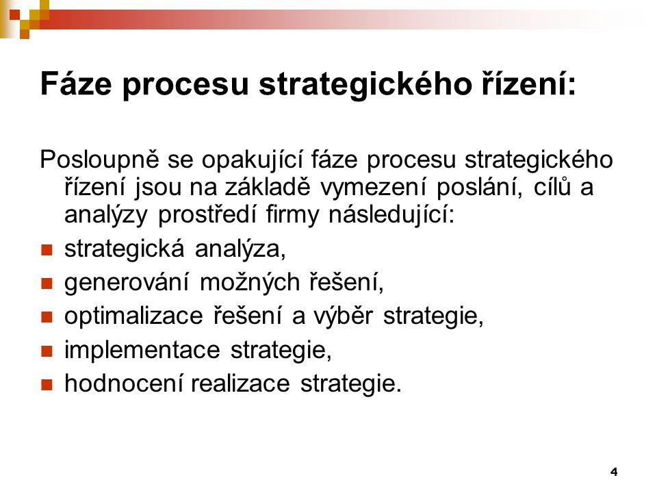 4 Fáze procesu strategického řízení: Posloupně se opakující fáze procesu strategického řízení jsou na základě vymezení poslání, cílů a analýzy prostře