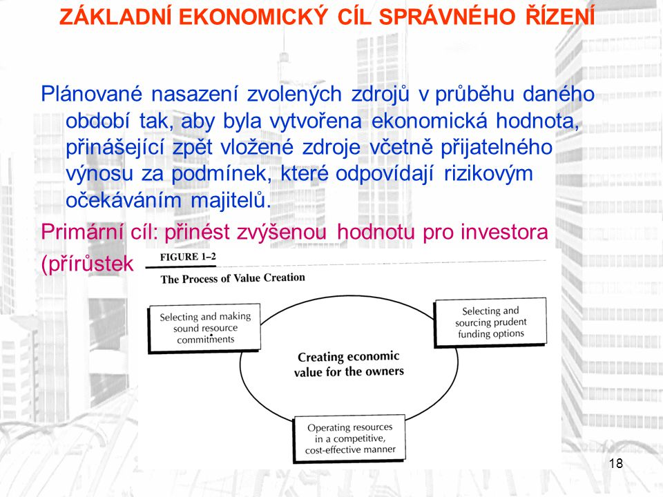 A.Tomek:Finanční řízení18 ZÁKLADNÍ EKONOMICKÝ CÍL SPRÁVNÉHO ŘÍZENÍ Plánované nasazení zvolených zdrojů v průběhu daného období tak, aby byla vytvořena
