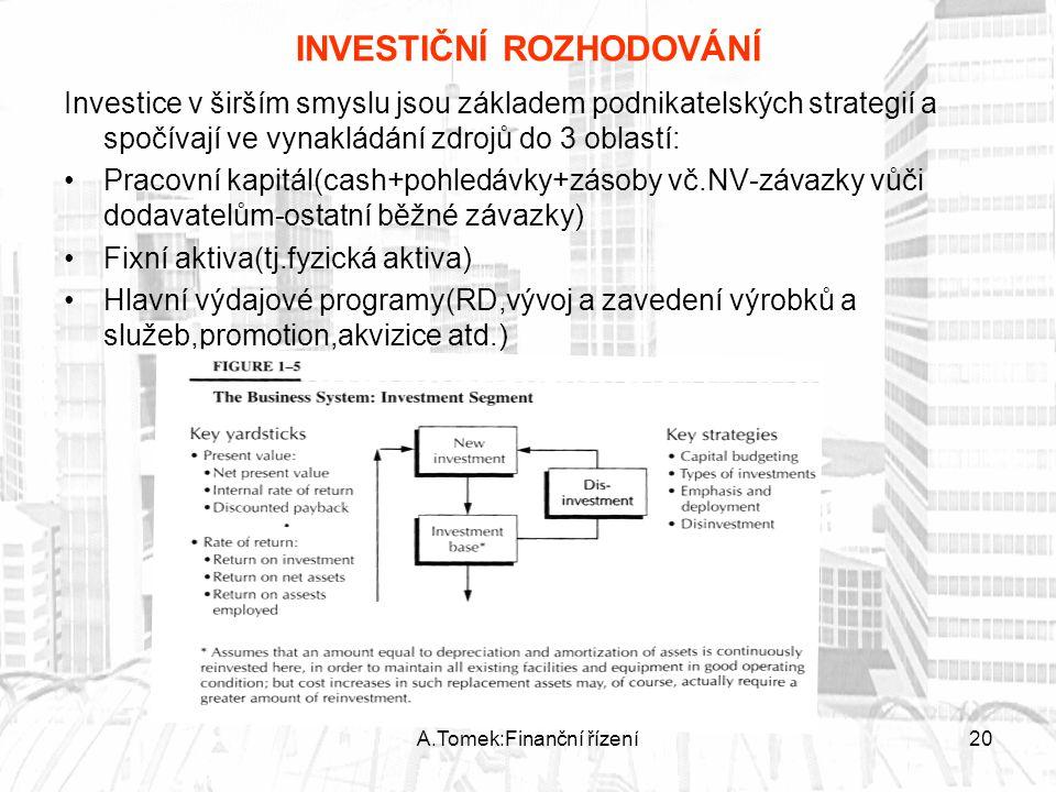 A.Tomek:Finanční řízení20 INVESTIČNÍ ROZHODOVÁNÍ Investice v širším smyslu jsou základem podnikatelských strategií a spočívají ve vynakládání zdrojů d